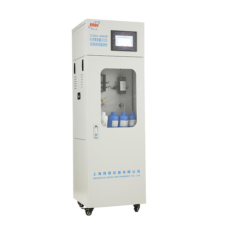Online Fluoride Analyzer TFG-3058