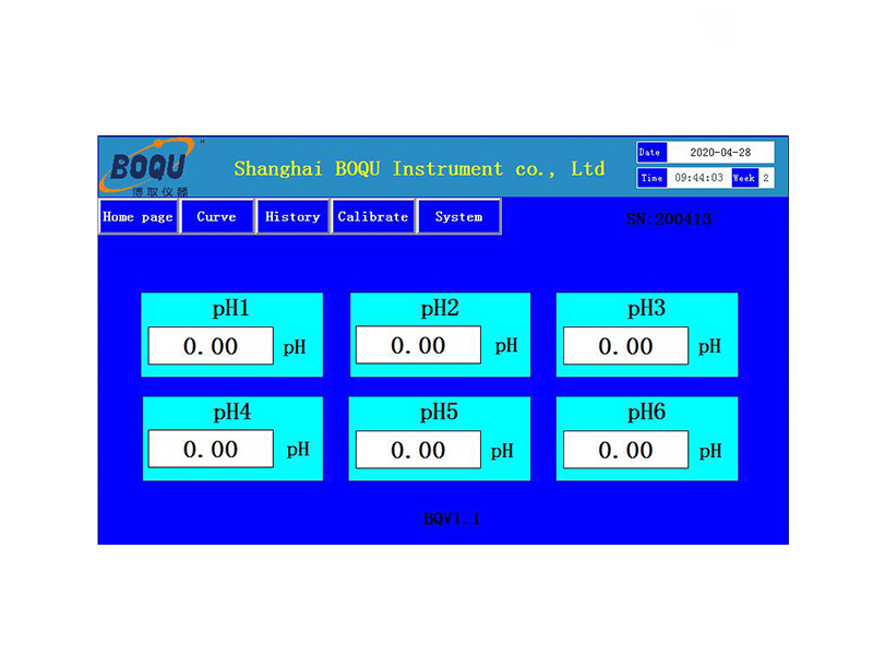 Calibration of Multi-channel pH Transmittter