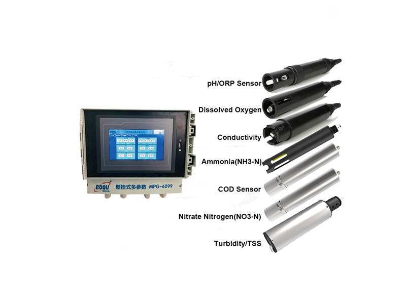 Introduction of MPG-6099 Multiparameter Water Quality Meter